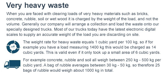 Exclusive Deals on Rubbish Disposal Services in Islington